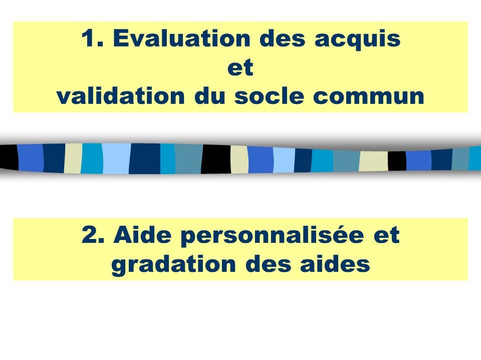 Evaluation CE1 VVA Rural