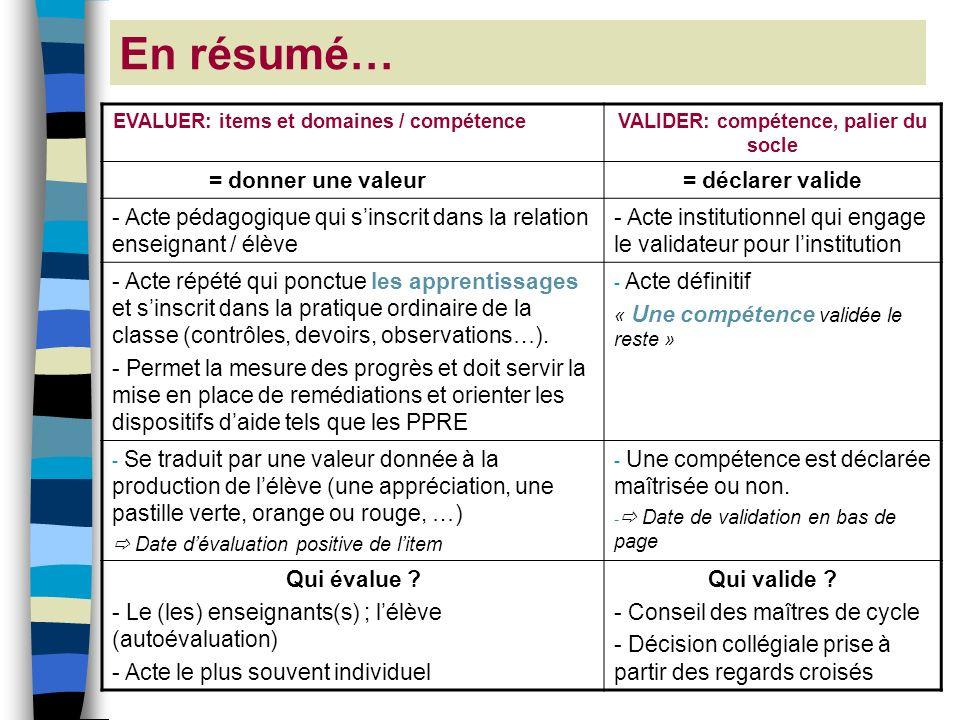 En résumé… EVALUER: items et domaines / compétenceVALIDER: compétence, palier du socle = donner une valeur= déclarer valide - Acte pédagogique qui sin
