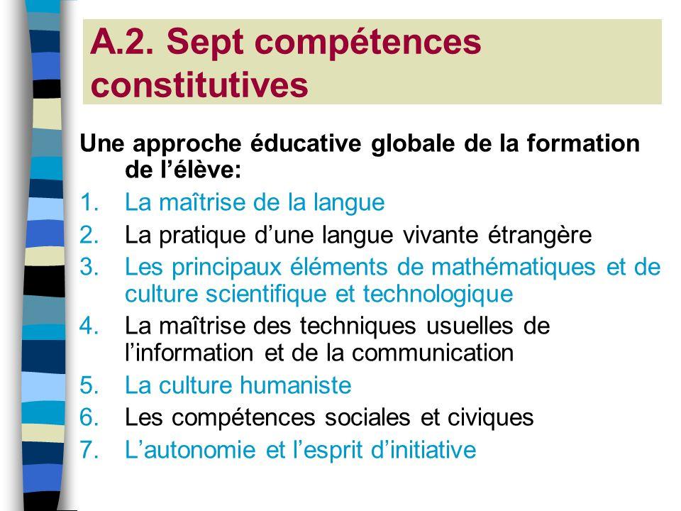 A.2. Sept compétences constitutives Une approche éducative globale de la formation de lélève: 1.La maîtrise de la langue 2.La pratique dune langue viv