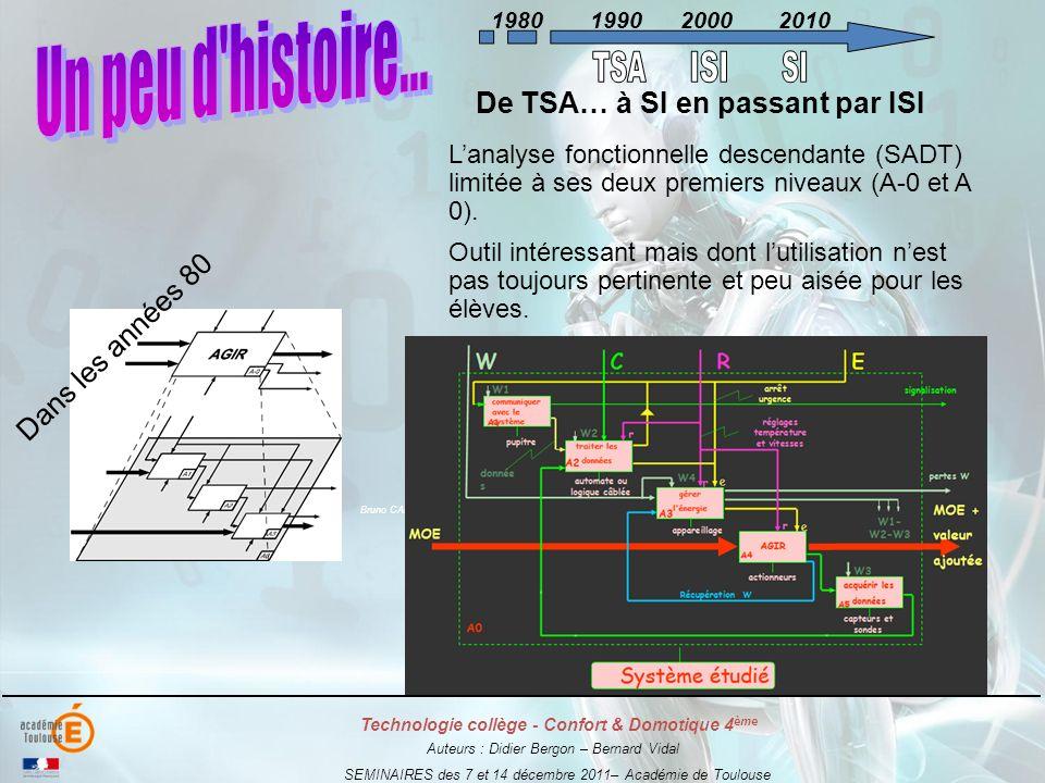 SEMINAIRES des 7 et 14 décembre 2011– Académie de Toulouse Technologie collège - Confort & Domotique 4 ème Bruno CABARROU – Jean Louis LEDEAUT – Jean