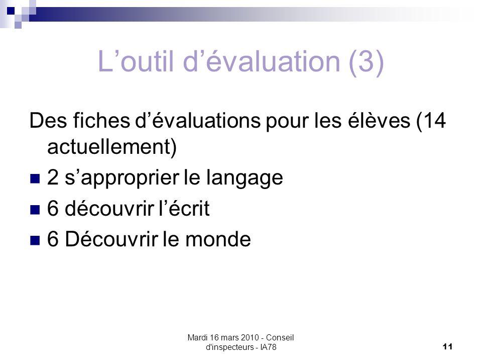 Mardi 16 mars 2010 - Conseil d'inspecteurs - IA78 11 Loutil dévaluation (3) Des fiches dévaluations pour les élèves (14 actuellement) 2 sapproprier le
