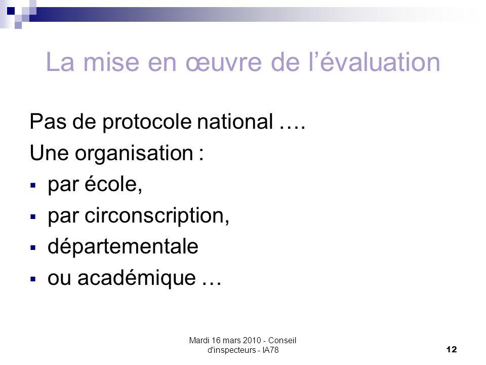 Mardi 16 mars 2010 - Conseil d'inspecteurs - IA78 12 La mise en œuvre de lévaluation Pas de protocole national …. Une organisation : par école, par ci