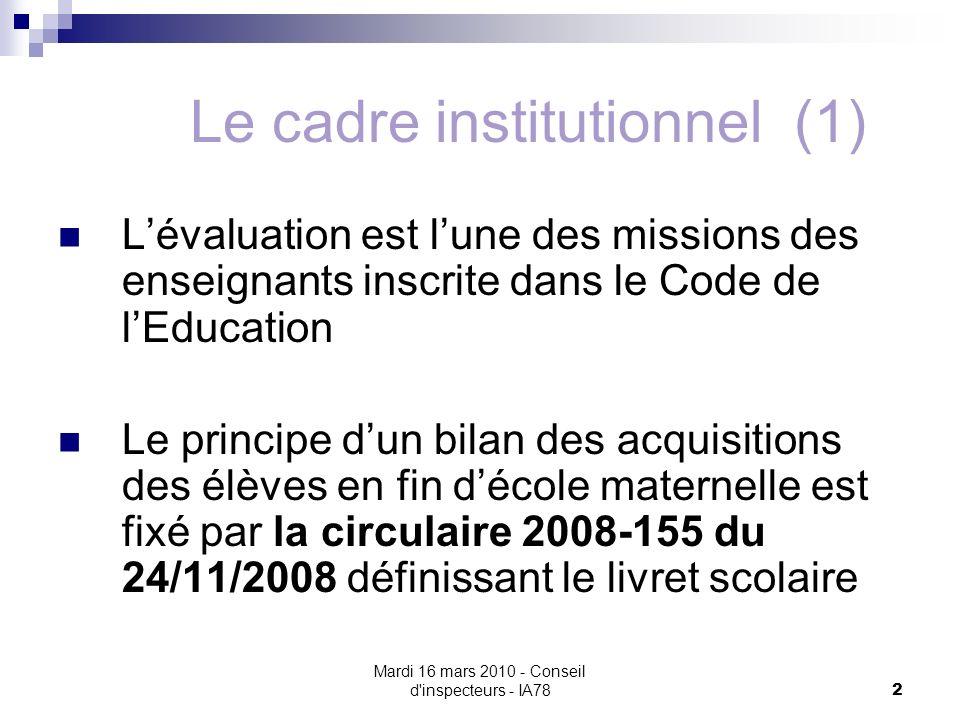 Mardi 16 mars 2010 - Conseil d'inspecteurs - IA78 2 Le cadre institutionnel (1) Lévaluation est lune des missions des enseignants inscrite dans le Cod