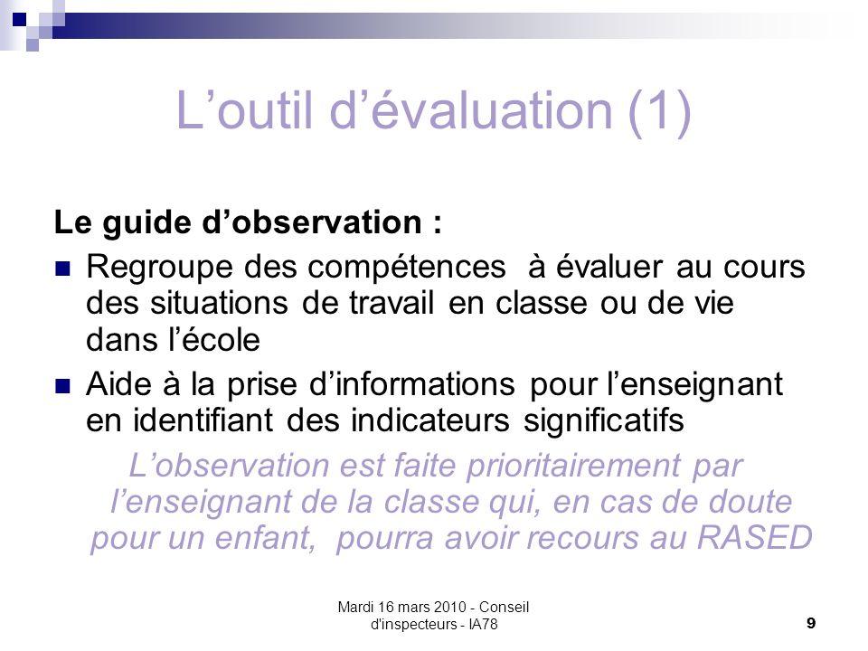 Mardi 16 mars 2010 - Conseil d'inspecteurs - IA78 9 Loutil dévaluation (1) Le guide dobservation : Regroupe des compétences à évaluer au cours des sit