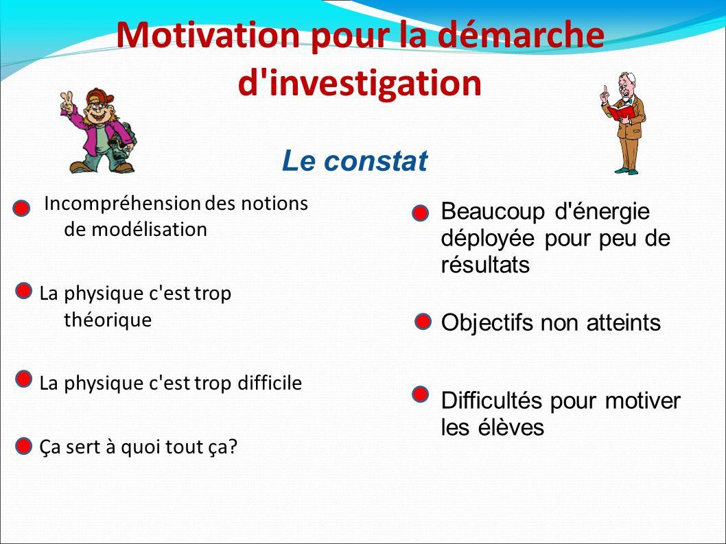 Motivation pour la démarche d'investigation Incompréhension des notions de modélisation La physique c'est trop théorique La physique c'est trop diffic