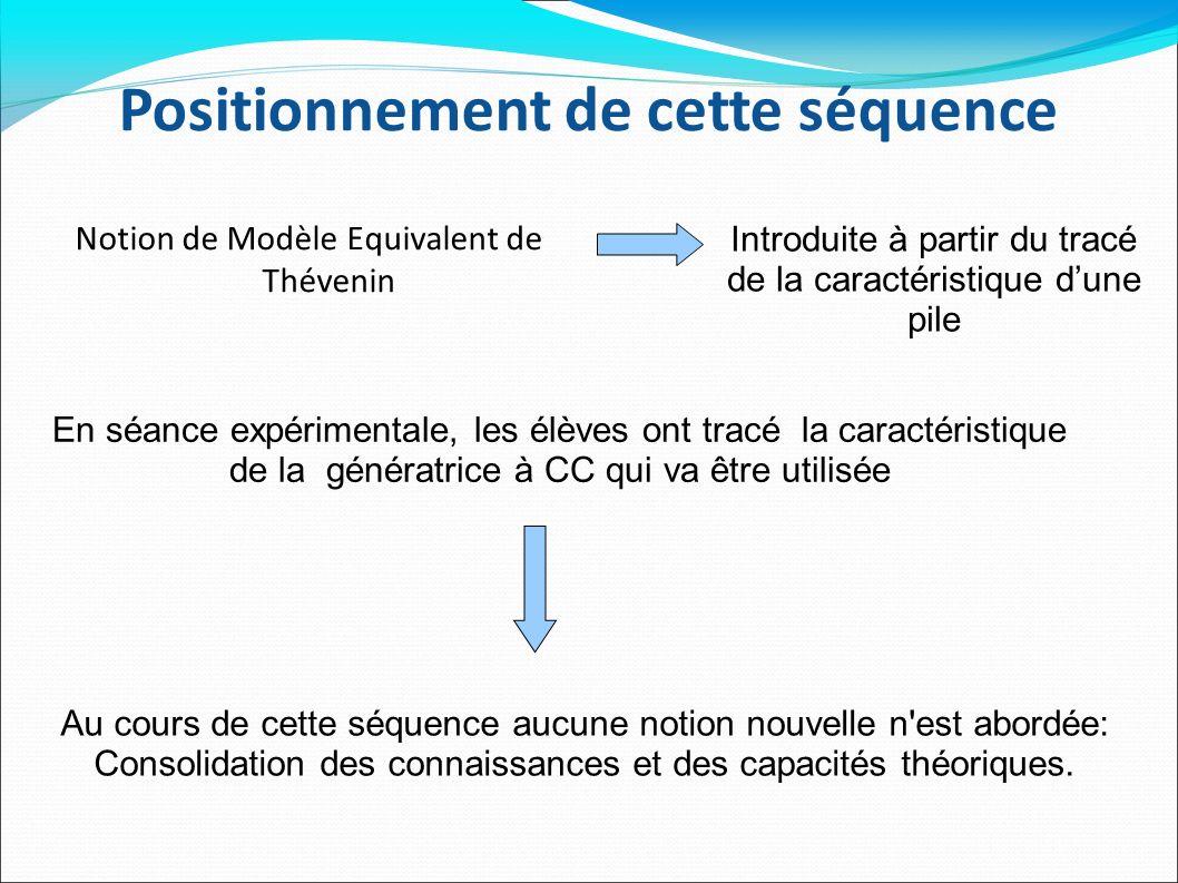 Positionnement de cette séquence Notion de Modèle Equivalent de Thévenin Au cours de cette séquence aucune notion nouvelle n'est abordée: Consolidatio
