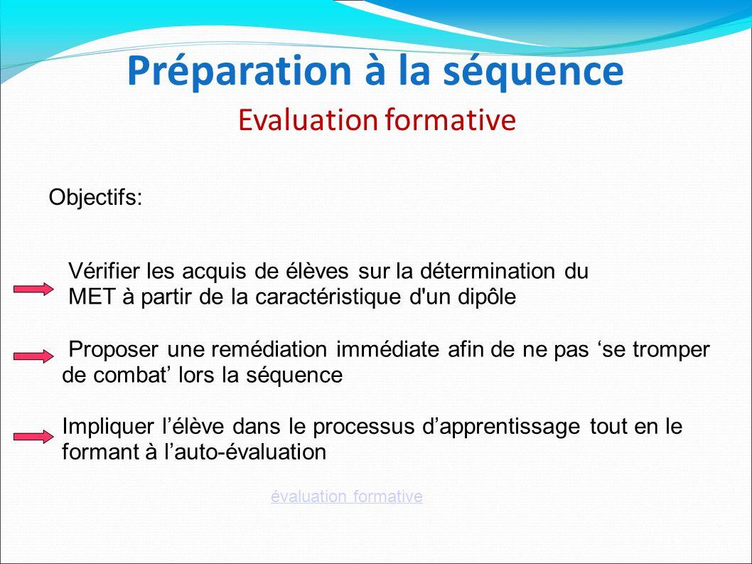 Préparation à la séquence Evaluation formative Objectifs: Vérifier les acquis de élèves sur la détermination du MET à partir de la caractéristique d'u