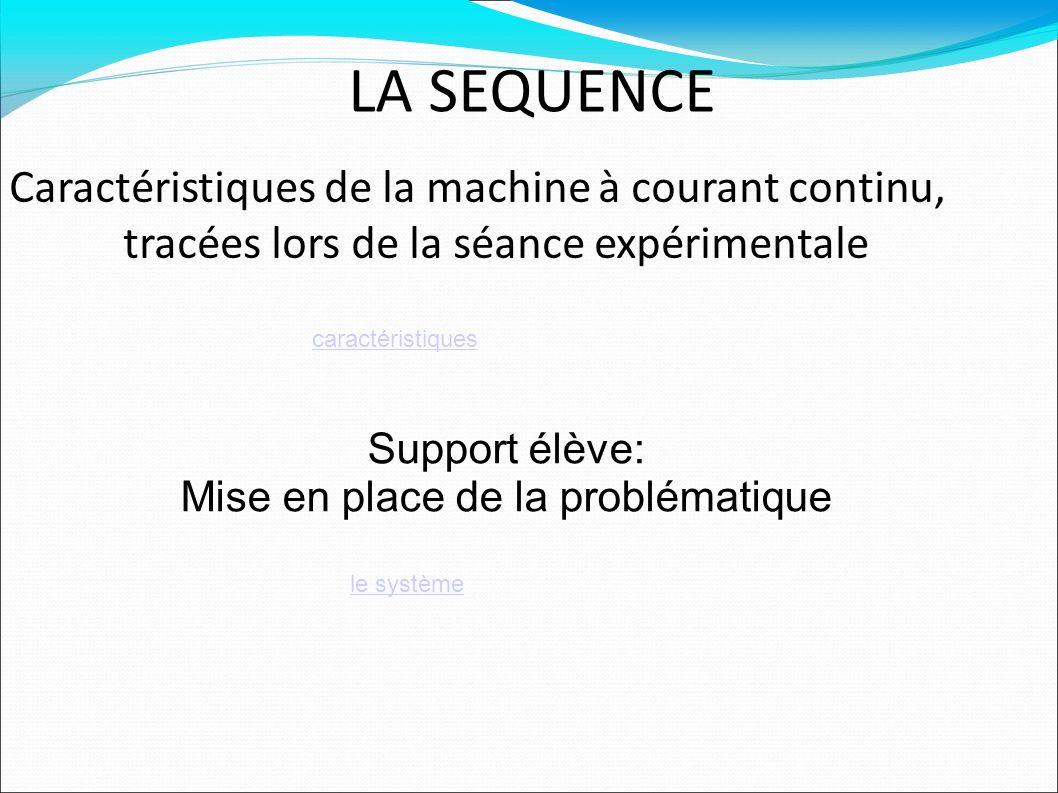 LA SEQUENCE Caractéristiques de la machine à courant continu, tracées lors de la séance expérimentale Support élève: Mise en place de la problématique