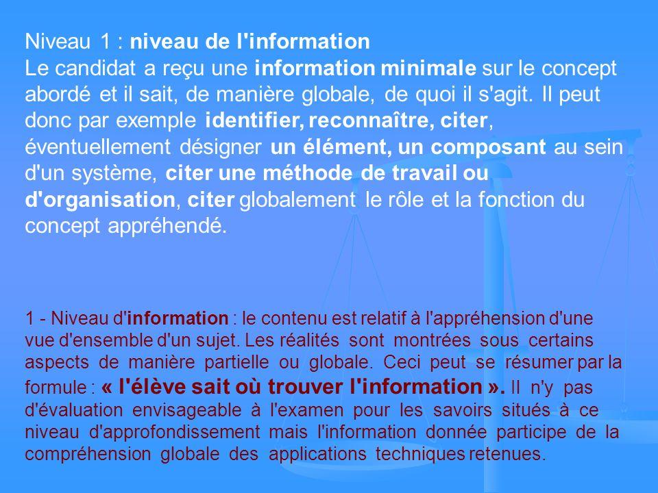 Niveau 1 : niveau de l'information Le candidat a reçu une information minimale sur le concept abordé et il sait, de manière globale, de quoi il s'agit