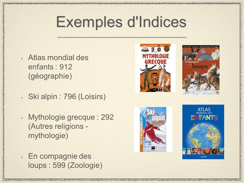 Exemples d Indices Atlas mondial des enfants : 912 (géographie) Ski alpin : 796 (Loisirs) Mythologie grecque : 292 (Autres religions - mythologie) En compagnie des loups : 599 (Zoologie)