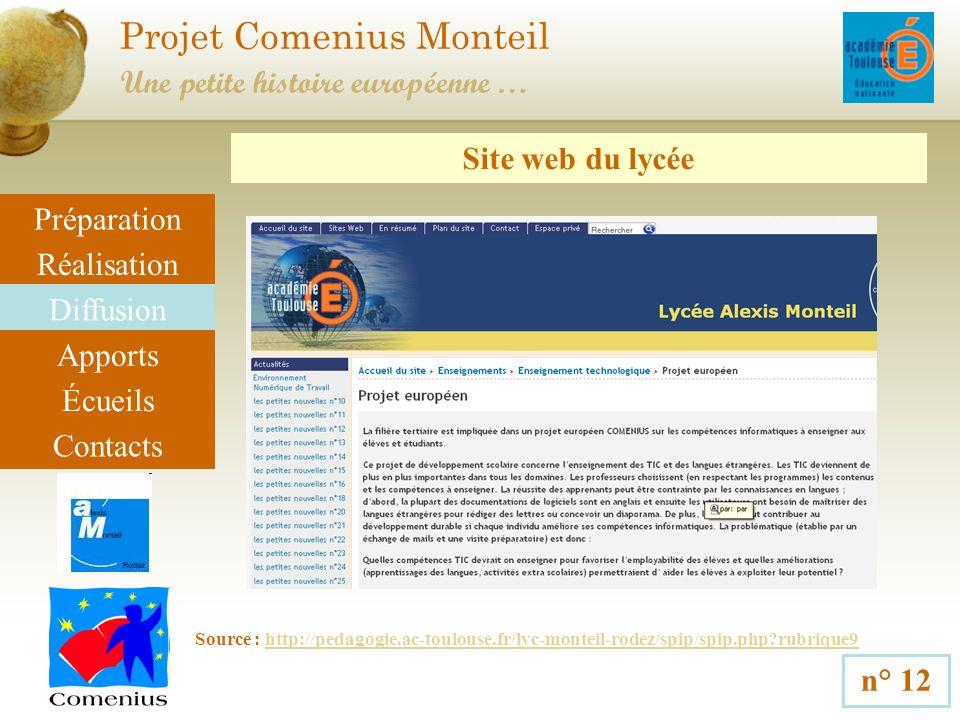 Projet Comenius Monteil n° 12 Une petite histoire européenne … Préparation Réalisation Diffusion Apports Écueils Contacts Site web du lycée Source : http://pedagogie.ac-toulouse.fr/lyc-monteil-rodez/spip/spip.php?rubrique9http://pedagogie.ac-toulouse.fr/lyc-monteil-rodez/spip/spip.php?rubrique9