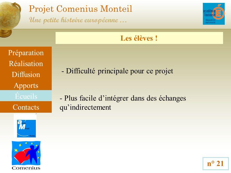 Projet Comenius Monteil n° 21 Une petite histoire européenne … Préparation Réalisation Diffusion Apports Écueils Contacts Les élèves .