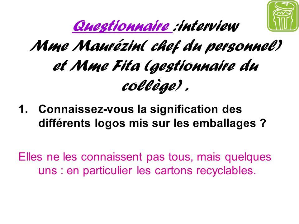 Questionnaire :interview Mme Maurézin( chef du personnel) et Mme Fita (gestionnaire du collège). 1.Connaissez-vous la signification des différents log