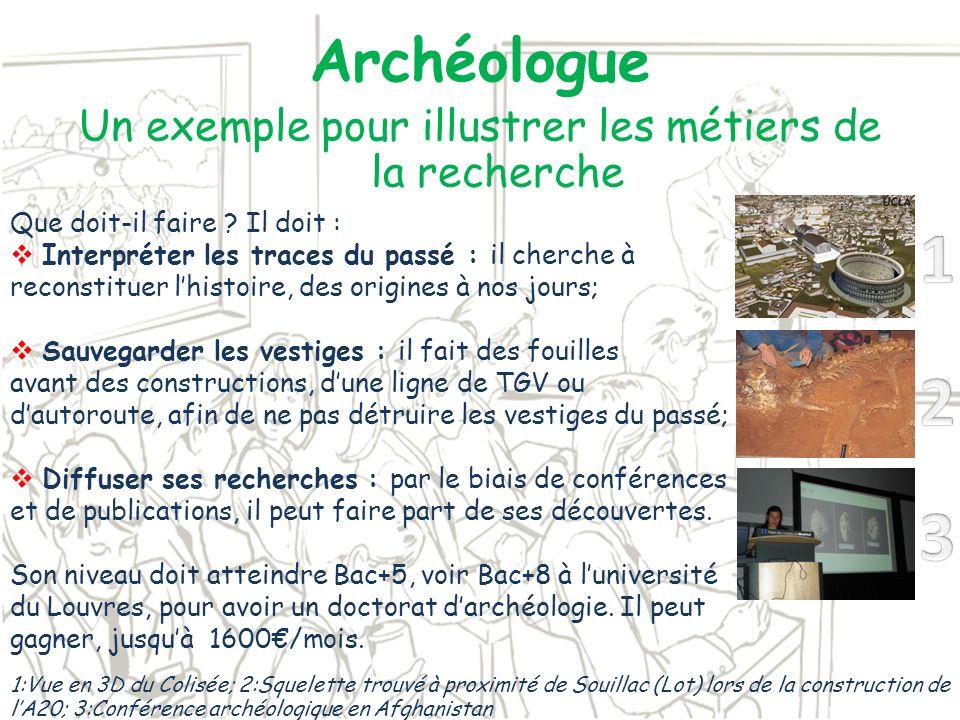 Archéologue Un exemple pour illustrer les métiers de la recherche Que doit-il faire ? Il doit : Interpréter les traces du passé : il cherche à reconst