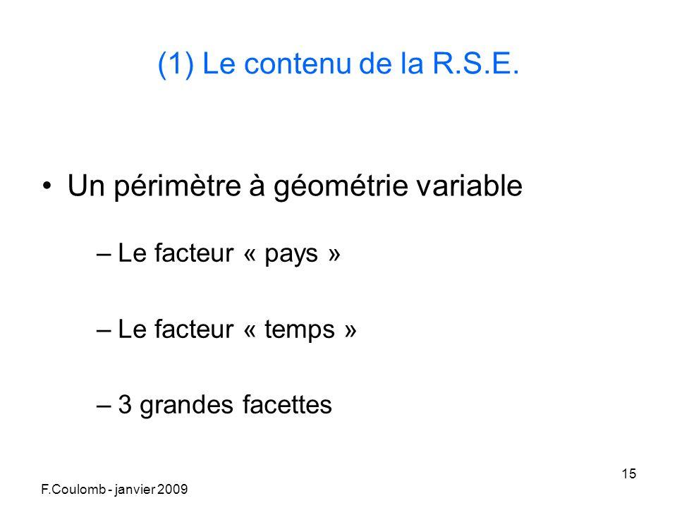 F.Coulomb - janvier 2009 15 (1) Le contenu de la R.S.E.
