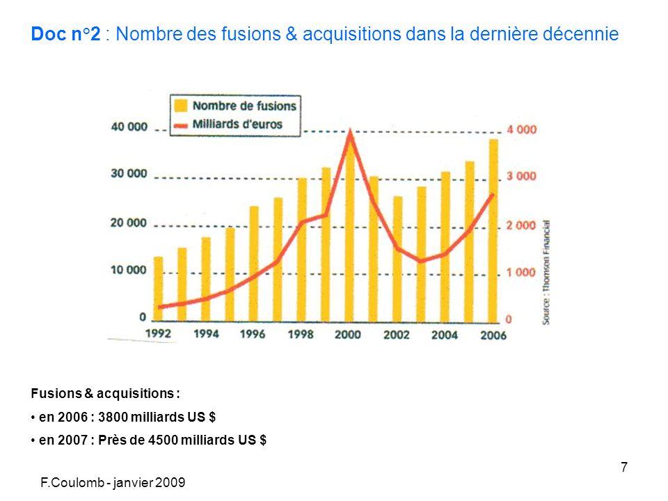 F.Coulomb - janvier 2009 7 Doc n°2 : Nombre des fusions & acquisitions dans la dernière décennie Fusions & acquisitions : en 2006 : 3800 milliards US $ en 2007 : Près de 4500 milliards US $