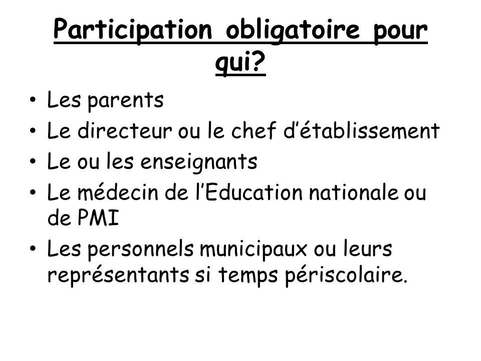 Participation obligatoire pour qui? Les parents Le directeur ou le chef détablissement Le ou les enseignants Le médecin de lEducation nationale ou de