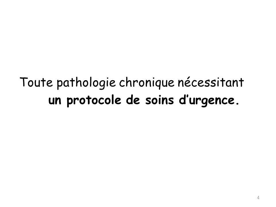 Toute pathologie chronique nécessitant un protocole de soins durgence. 4