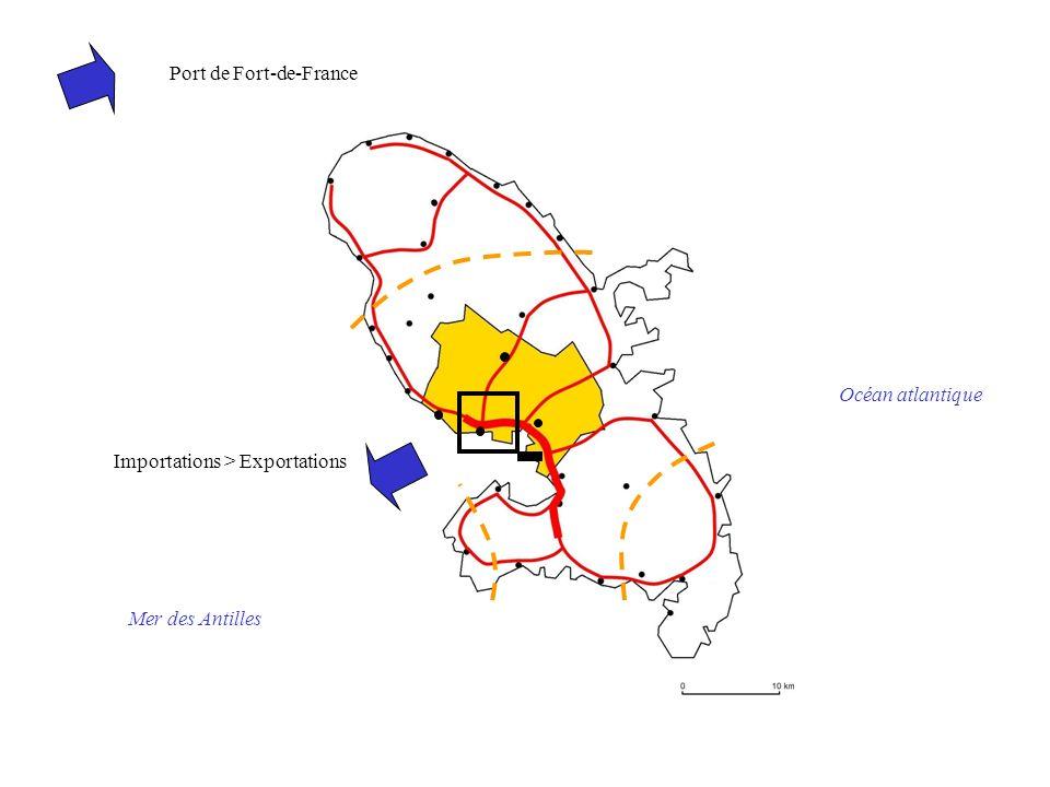 Océan atlantique Mer des Antilles Port de Fort-de-France Importations > Exportations