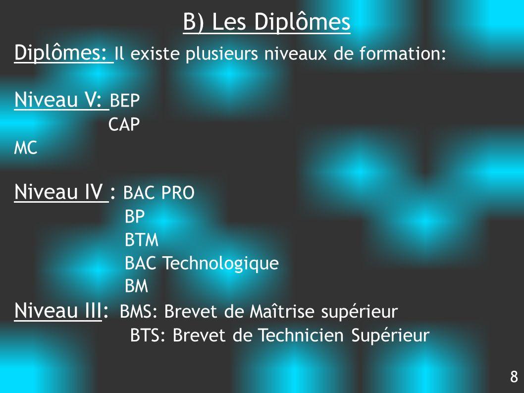 Diplômes: Il existe plusieurs niveaux de formation: Niveau V: BEP CAP MC Niveau IV : BAC PRO BP BTM BAC Technologique BM Niveau III: BMS: Brevet de Ma