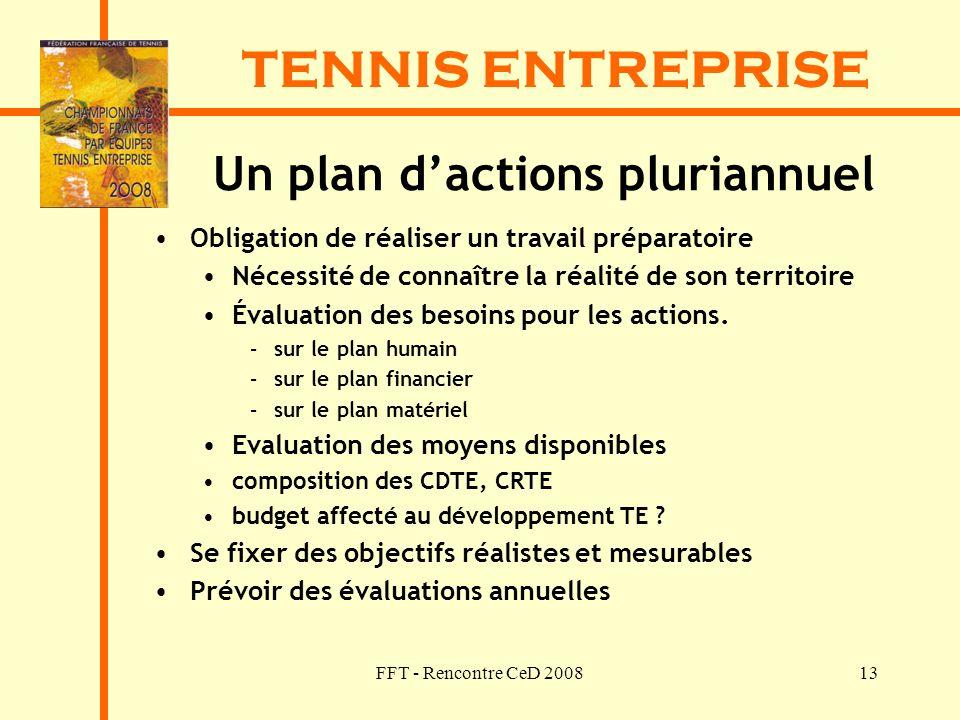 FFT - Rencontre CeD 200813 TENNIS ENTREPRISE Un plan dactions pluriannuel Obligation de réaliser un travail préparatoire Nécessité de connaître la réa