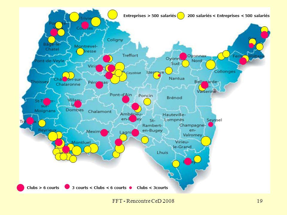 FFT - Rencontre CeD 200819 Entreprises > 500 salariés 200 salariés < Entreprises < 500 salariés Clubs > 6 courts 3 courts < Clubs < 6 courts Clubs < 3