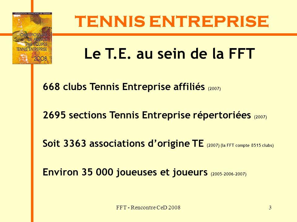 FFT - Rencontre CeD 20083 TENNIS ENTREPRISE Le T.E. au sein de la FFT 668 clubs Tennis Entreprise affiliés (2007) 2695 sections Tennis Entreprise répe