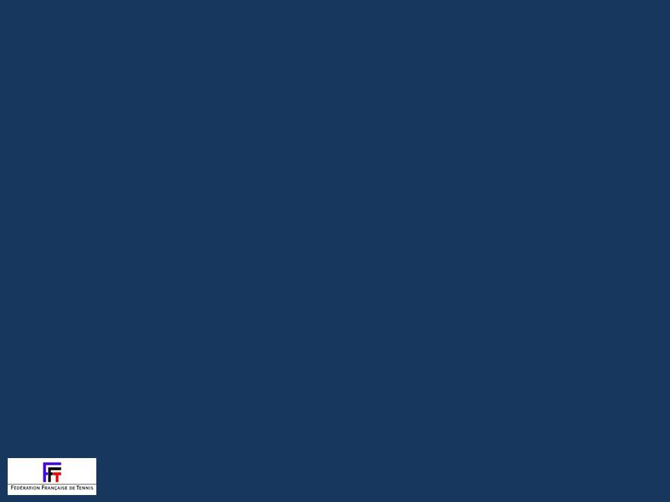 Règlements sportifs 2012 - modifications Surclassement automatique et autorisation de surclassement Interligues du Juge arbitrage 2011 Catégorie dâge Surclassement automatique (absence dautorisation) Surclassement nécessitant une autorisation préalable 8 ansNéant10 ans et moins 9 ansNéant10 ans 12 ans et moins14 ans et moins 11 ans14 ans et moins15 ans et plus 12 ans16 ans et moins17 ans et plus