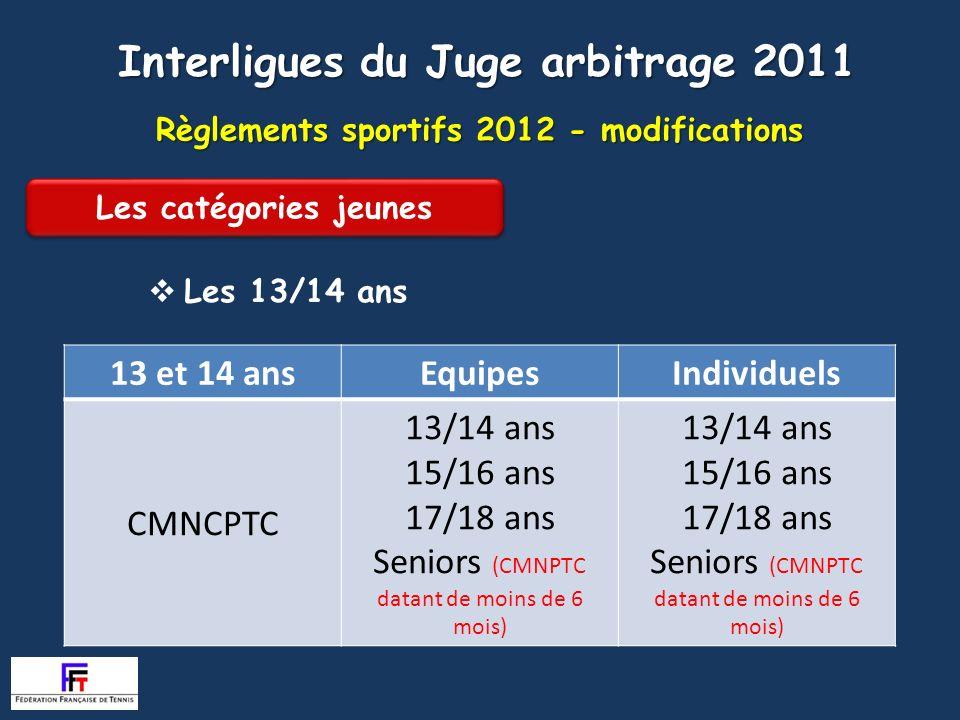 Règlements sportifs 2012 - modifications Article 210 Les 13/14 ans Interligues du Juge arbitrage 2011 13 et 14 ansEquipesIndividuels CMNCPTC 13/14 ans