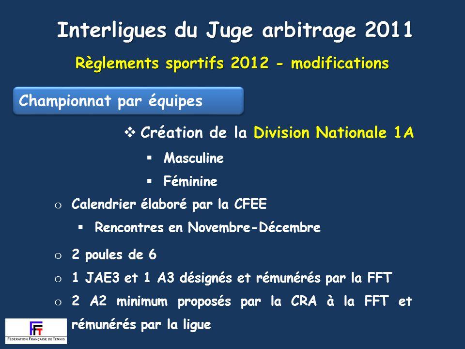 Règlements sportifs 2012 - modifications Création de la Division Nationale 1A Masculine Féminine Interligues du Juge arbitrage 2011 o 2 poules de 6 o