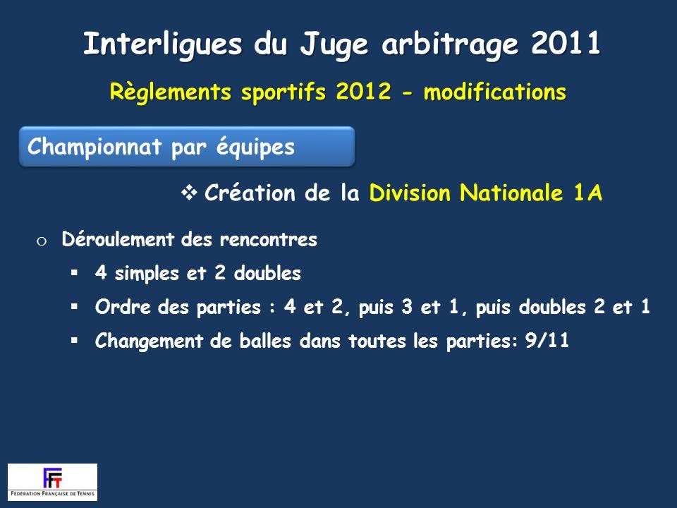 Règlements sportifs 2012 - modifications Interligues du Juge arbitrage 2011 o Déroulement des rencontres 4 simples et 2 doubles Ordre des parties : 4