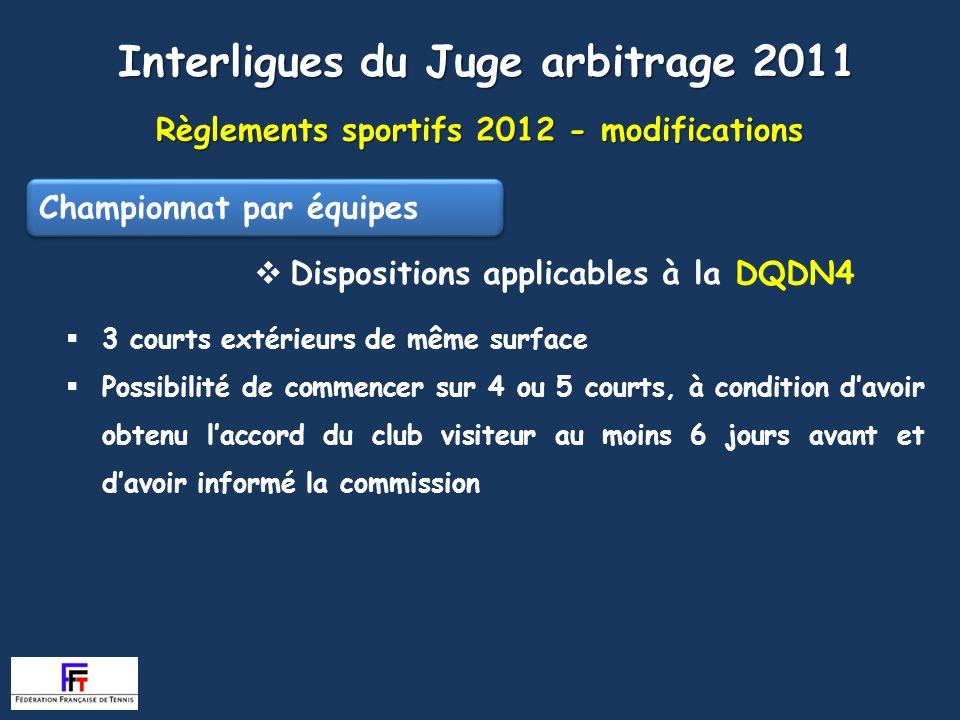 Règlements sportifs 2012 - modifications Interligues du Juge arbitrage 2011 3 courts extérieurs de même surface Possibilité de commencer sur 4 ou 5 co