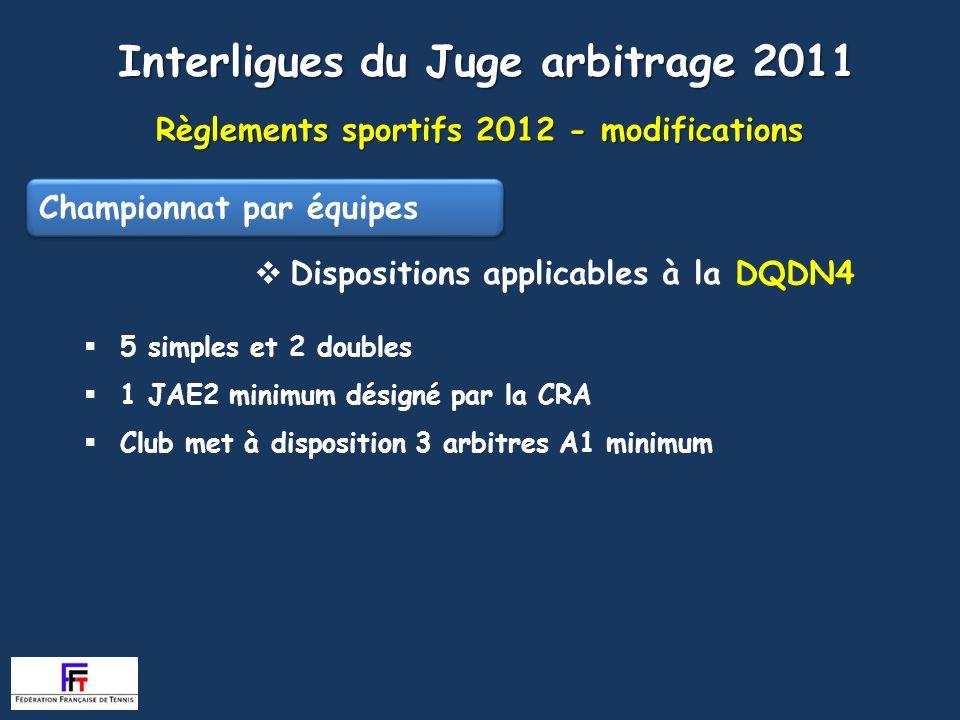 Règlements sportifs 2012 - modifications Interligues du Juge arbitrage 2011 5 simples et 2 doubles 1 JAE2 minimum désigné par la CRA Club met à dispos