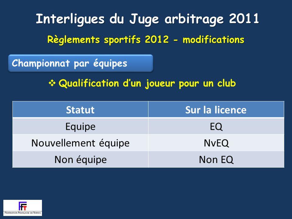 Règlements sportifs 2012 - modifications Interligues du Juge arbitrage 2011 Qualification dun joueur pour un club StatutSur la licence EquipeEQ Nouvel
