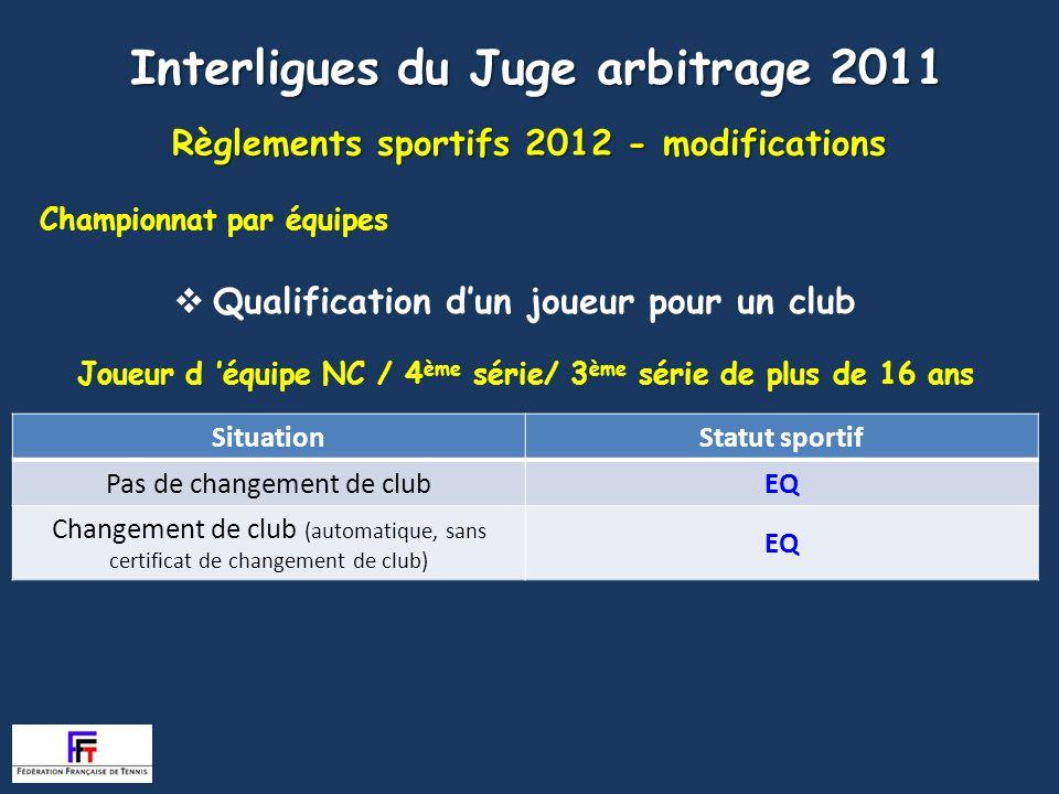 Règlements sportifs 2012 - modifications Interligues du Juge arbitrage 2011 Championnat par équipes Joueur d équipe NC / 4 ème série/ 3 ème série de p
