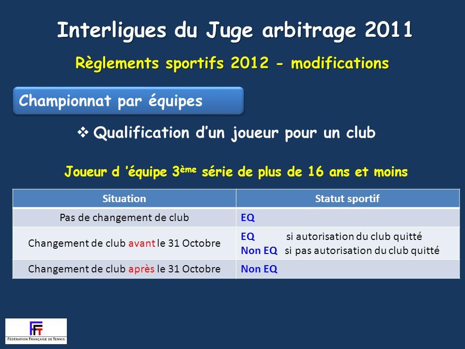 Règlements sportifs 2012 - modifications Interligues du Juge arbitrage 2011 Joueur d équipe 3 ème série de plus de 16 ans et moins SituationStatut spo