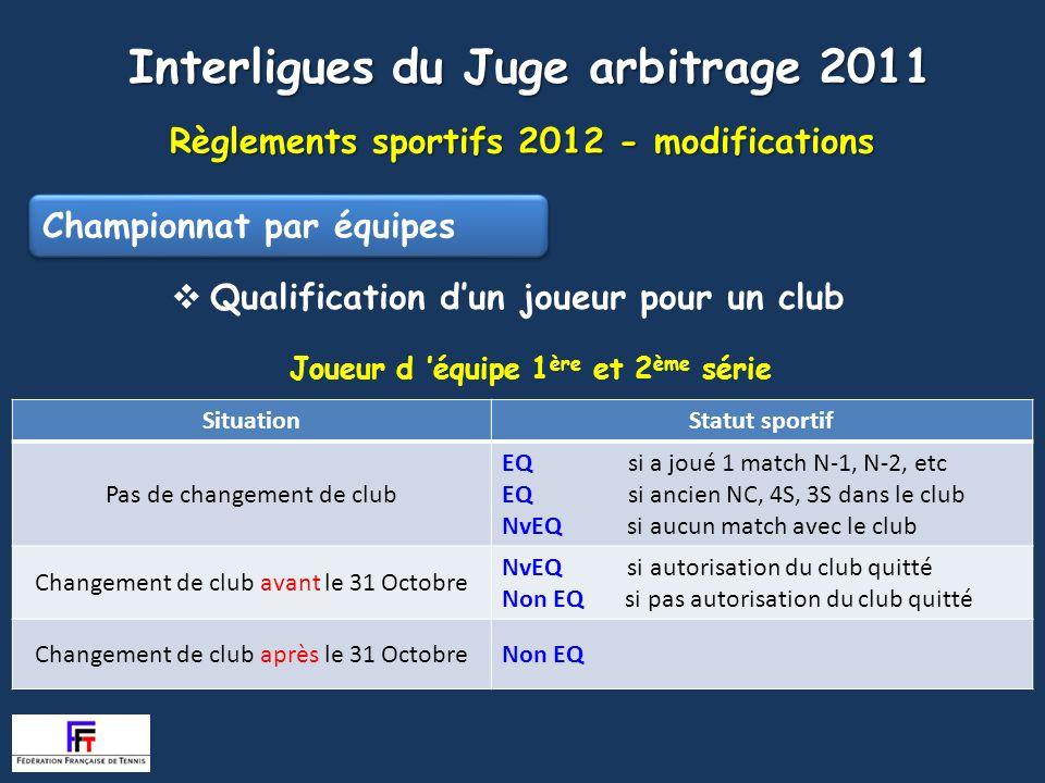 Règlements sportifs 2012 - modifications Interligues du Juge arbitrage 2011 Joueur d équipe 1 ère et 2 ème série SituationStatut sportif Pas de change