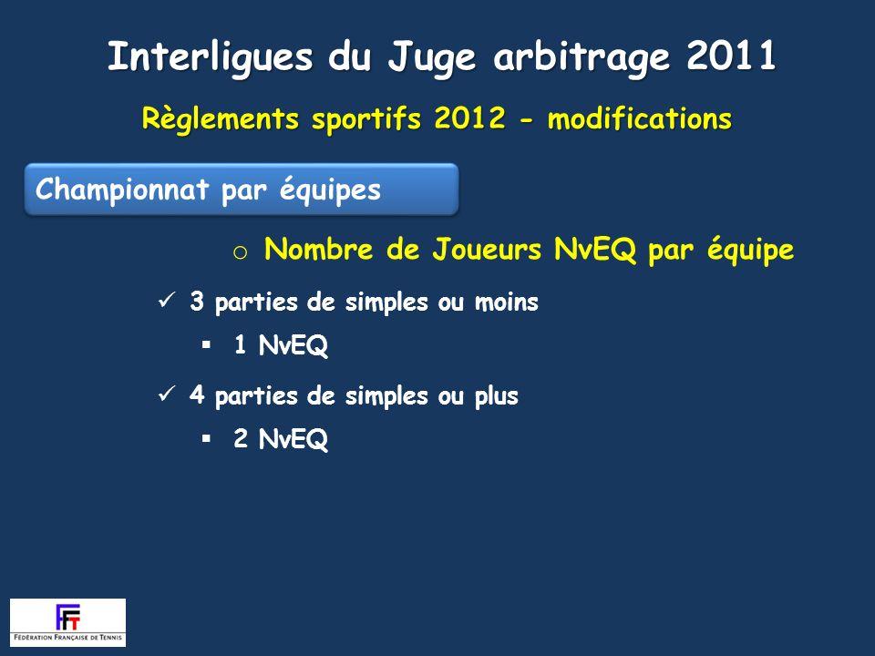 Règlements sportifs 2012 - modifications Interligues du Juge arbitrage 2011 o Nombre de Joueurs NvEQ par équipe 3 parties de simples ou moins 1 NvEQ 4