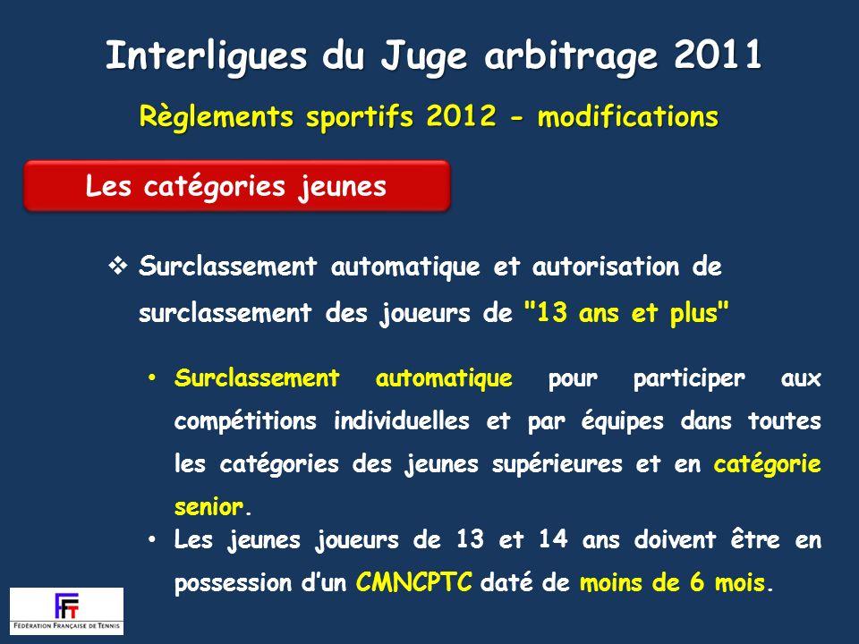 Règlements sportifs 2012 - modifications Article 208 Les autorisations de surclassement 12 ans et moins Interligues du Juge arbitrage 2011 Accordées par le CTR de la Ligue sur proposition de lEquipe Technique Régionale Demandées par le(s) représentant(s) légal(aux).