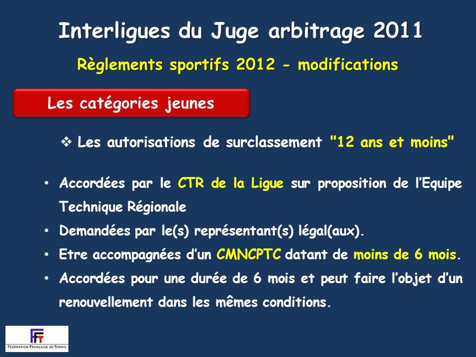 Règlements sportifs 2012 - modifications Article 210 Les 8 ans Interligues du Juge arbitrage 2011 8 ansEquipesIndividuels CMNCPTC8 ans Surclassement 9 ans 10 ans 9 ans 10 ans