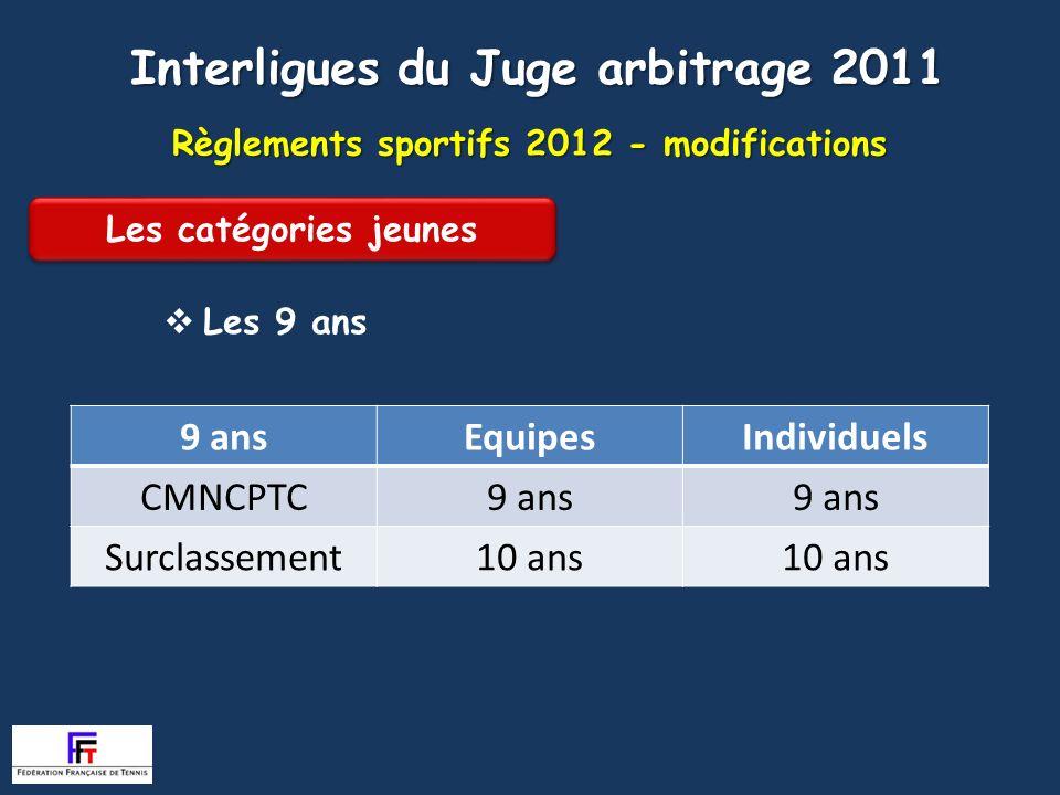 Règlements sportifs 2012 - modifications Article 210 Les 10 ans Interligues du Juge arbitrage 2011 10 ansEquipesIndividuels CMNCPTC 10 ans 11/12 ans 10 ans 11 ans 12 ans Surclassement13/14 ans