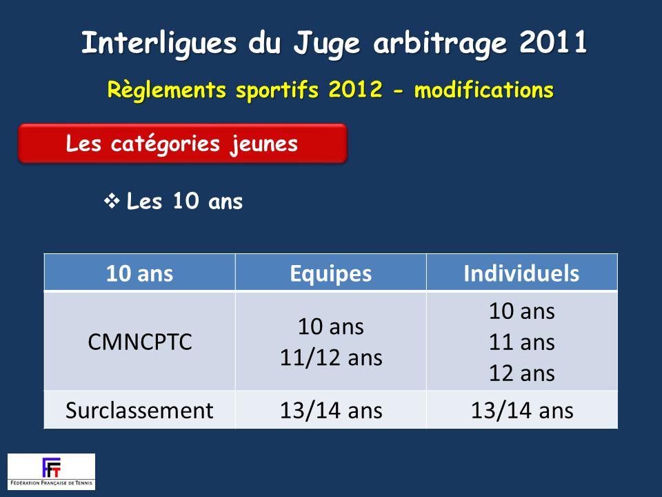 Règlements sportifs 2012 - modifications Article 210 Les 10 ans Interligues du Juge arbitrage 2011 10 ansEquipesIndividuels CMNCPTC 10 ans 11/12 ans 1