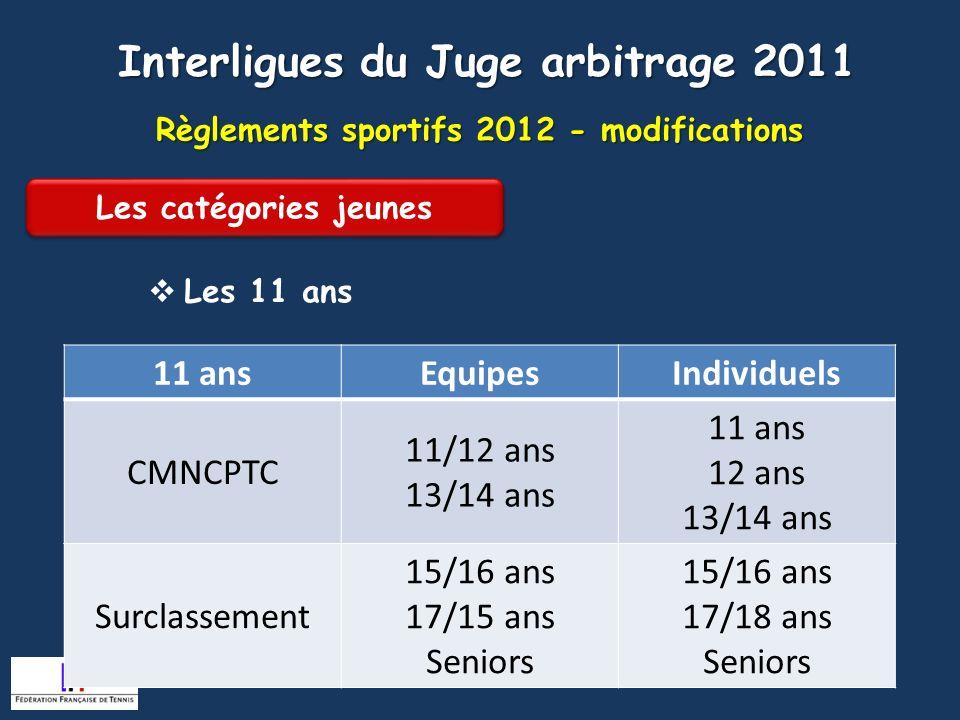 Règlements sportifs 2012 - modifications Article 210 Les 11 ans Interligues du Juge arbitrage 2011 11 ansEquipesIndividuels CMNCPTC 11/12 ans 13/14 an