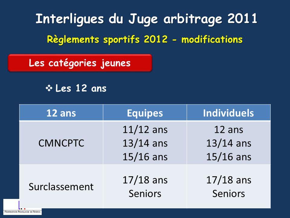 Règlements sportifs 2012 - modifications Article 210 Les 12 ans Interligues du Juge arbitrage 2011 12 ansEquipesIndividuels CMNCPTC 11/12 ans 13/14 an