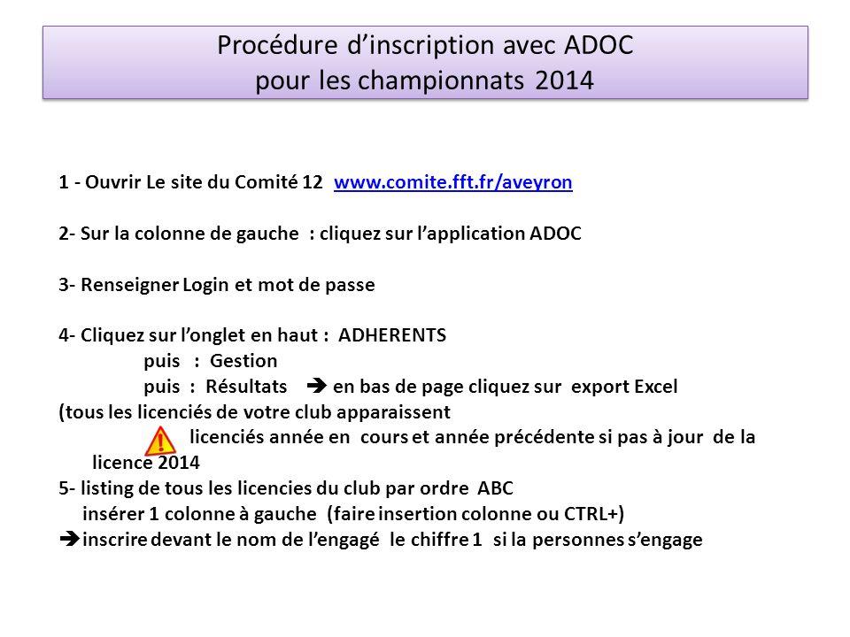 Procédure dinscription avec ADOC pour les championnats 2014 1 - Ouvrir Le site du Comité 12 www.comite.fft.fr/aveyronwww.comite.fft.fr/aveyron 2- Sur la colonne de gauche : cliquez sur lapplication ADOC 3- Renseigner Login et mot de passe 4- Cliquez sur longlet en haut : ADHERENTS puis : Gestion puis : Résultats en bas de page cliquez sur export Excel (tous les licenciés de votre club apparaissent licenciés année en cours et année précédente si pas à jour de la licence 2014 5- listing de tous les licencies du club par ordre ABC insérer 1 colonne à gauche (faire insertion colonne ou CTRL+) inscrire devant le nom de lengagé le chiffre 1 si la personnes sengage