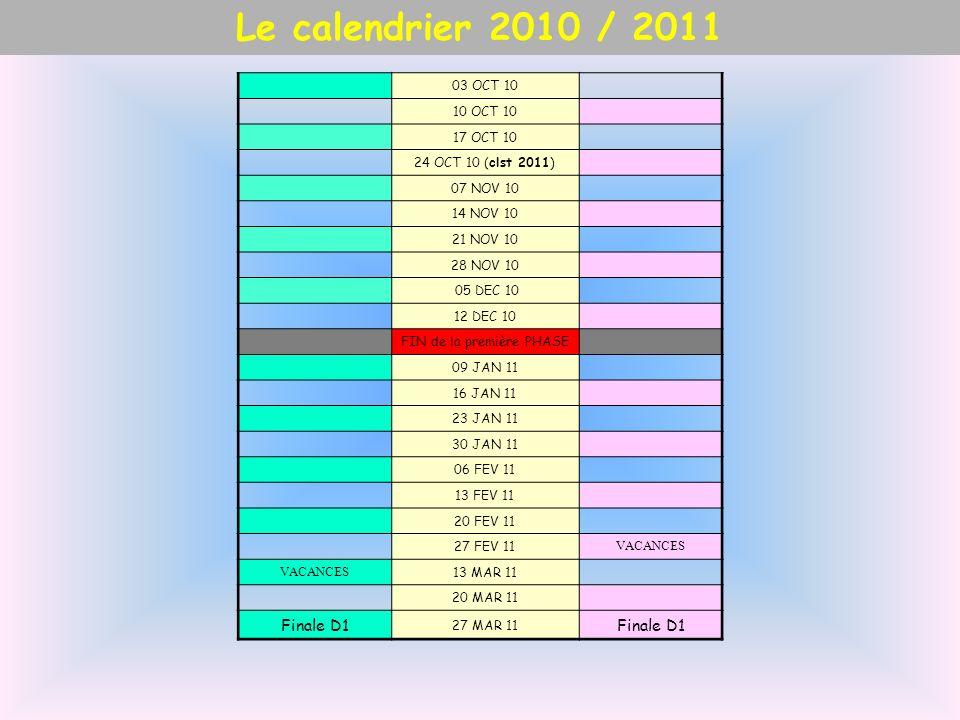 Le calendrierLe calendrier 2010 / 2011 03 OCT 10 10 OCT 10 17 OCT 10 24 OCT 10 (clst 2011) 07 NOV 10 14 NOV 10 21 NOV 10 28 NOV 10 05 DEC 10 12 DEC 10 FIN de la première PHASE 09 JAN 11 16 JAN 11 23 JAN 11 30 JAN 11 06 FEV 11 13 FEV 11 20 FEV 11 27 FEV 11 VACANCES 13 MAR 11 20 MAR 11 Finale D1 27 MAR 11 Finale D1