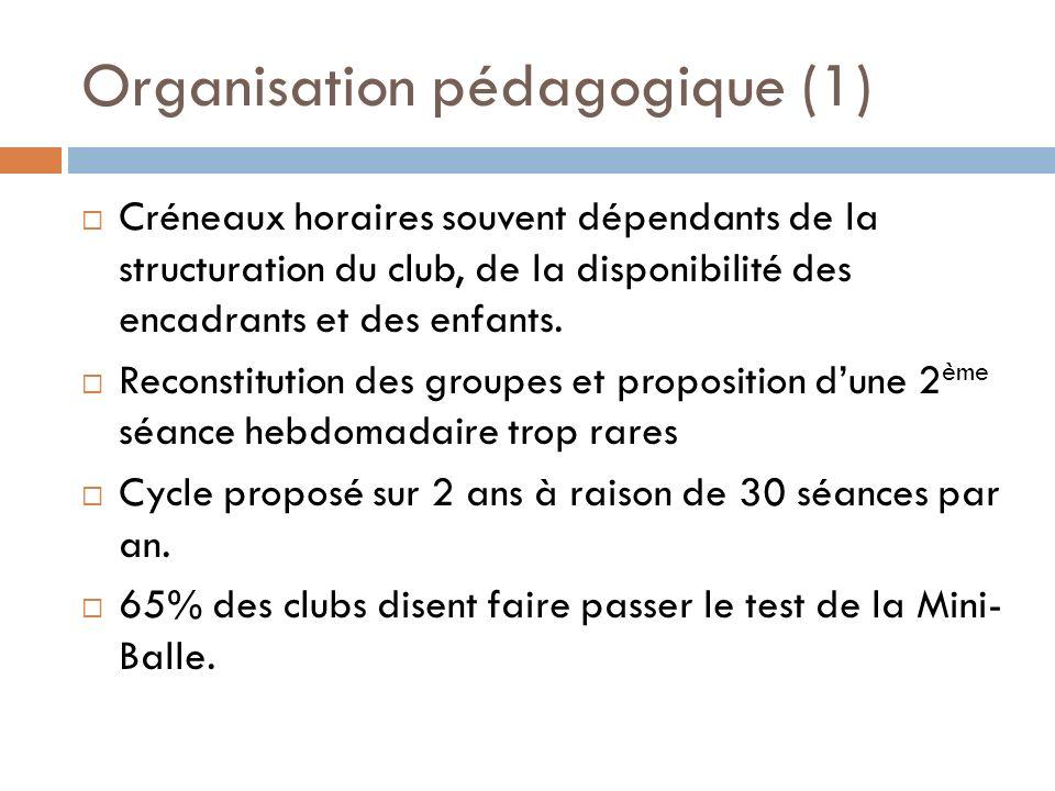Organisation pédagogique (1) Créneaux horaires souvent dépendants de la structuration du club, de la disponibilité des encadrants et des enfants.