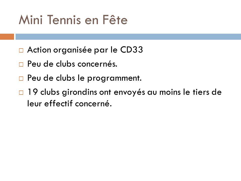Mini Tennis en Fête Action organisée par le CD33 Peu de clubs concernés.