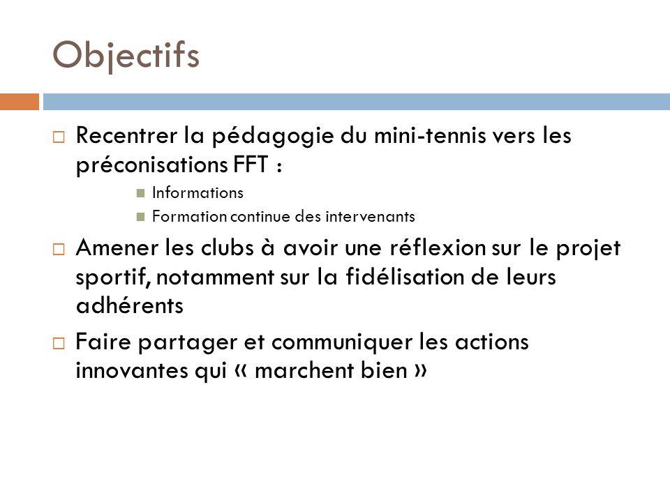 Objectifs Recentrer la pédagogie du mini-tennis vers les préconisations FFT : Informations Formation continue des intervenants Amener les clubs à avoir une réflexion sur le projet sportif, notamment sur la fidélisation de leurs adhérents Faire partager et communiquer les actions innovantes qui « marchent bien »