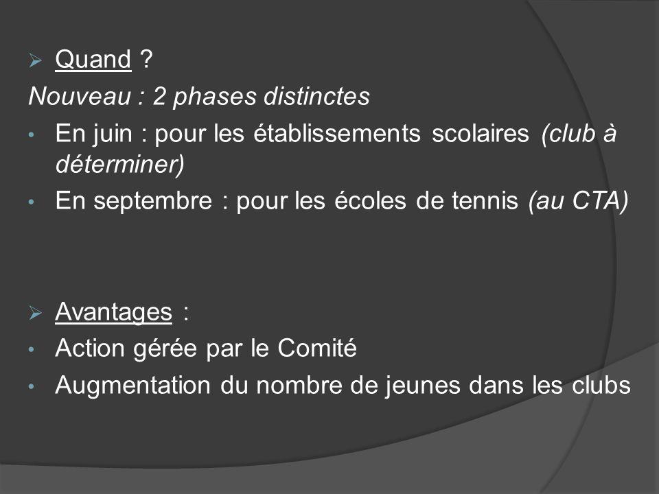 Quand ? Nouveau : 2 phases distinctes En juin : pour les établissements scolaires (club à déterminer) En septembre : pour les écoles de tennis (au CTA